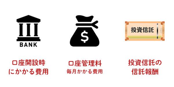 iDeCoの手数料の種類