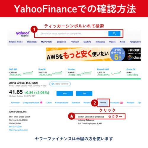 Yahoo!financeでの米国株のセクターの確認方法
