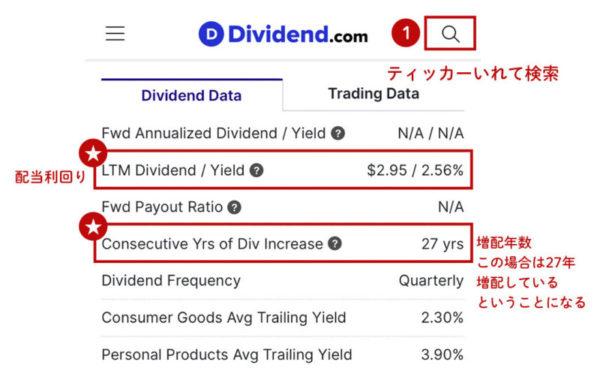 米国株の連続増配年数と利回りを調べる方法