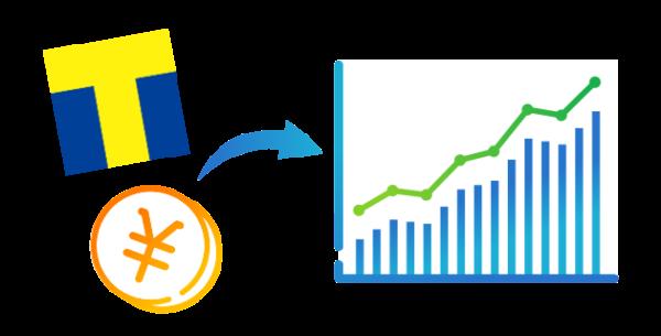 SBIネオモバイル証券・ネオモバではTポイントを使って株が購入できる