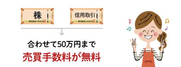 楽天証券は50万円までなら手数料無料