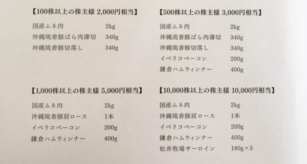 ジャパンミートの株主優待の詳細