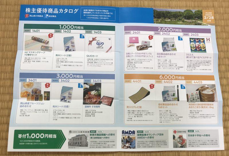 萩原工業の株主優待のカタログ